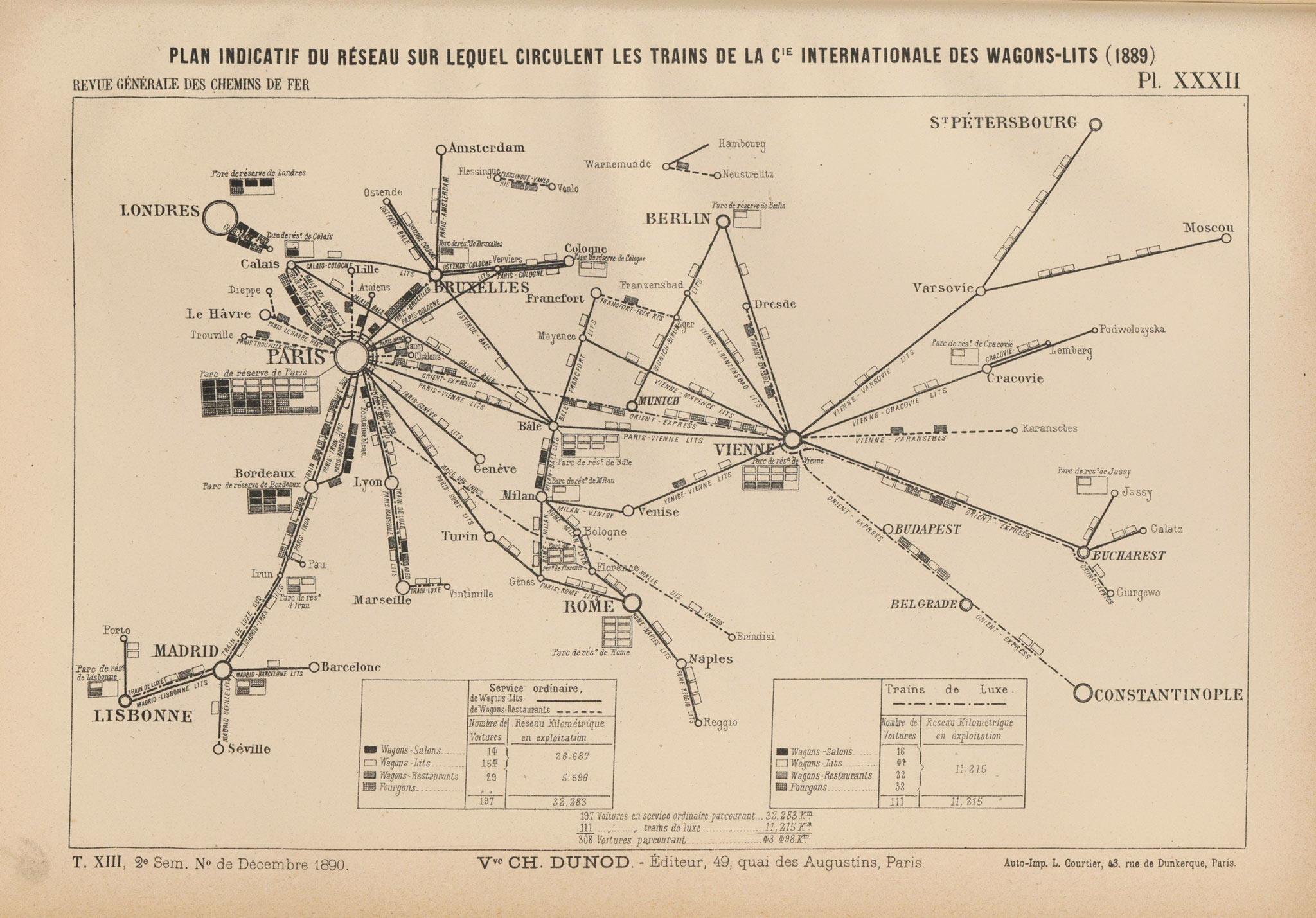 wagons lits map revue gnrale des chemins de fer 1890 ch dunod bibliothque nationale de france