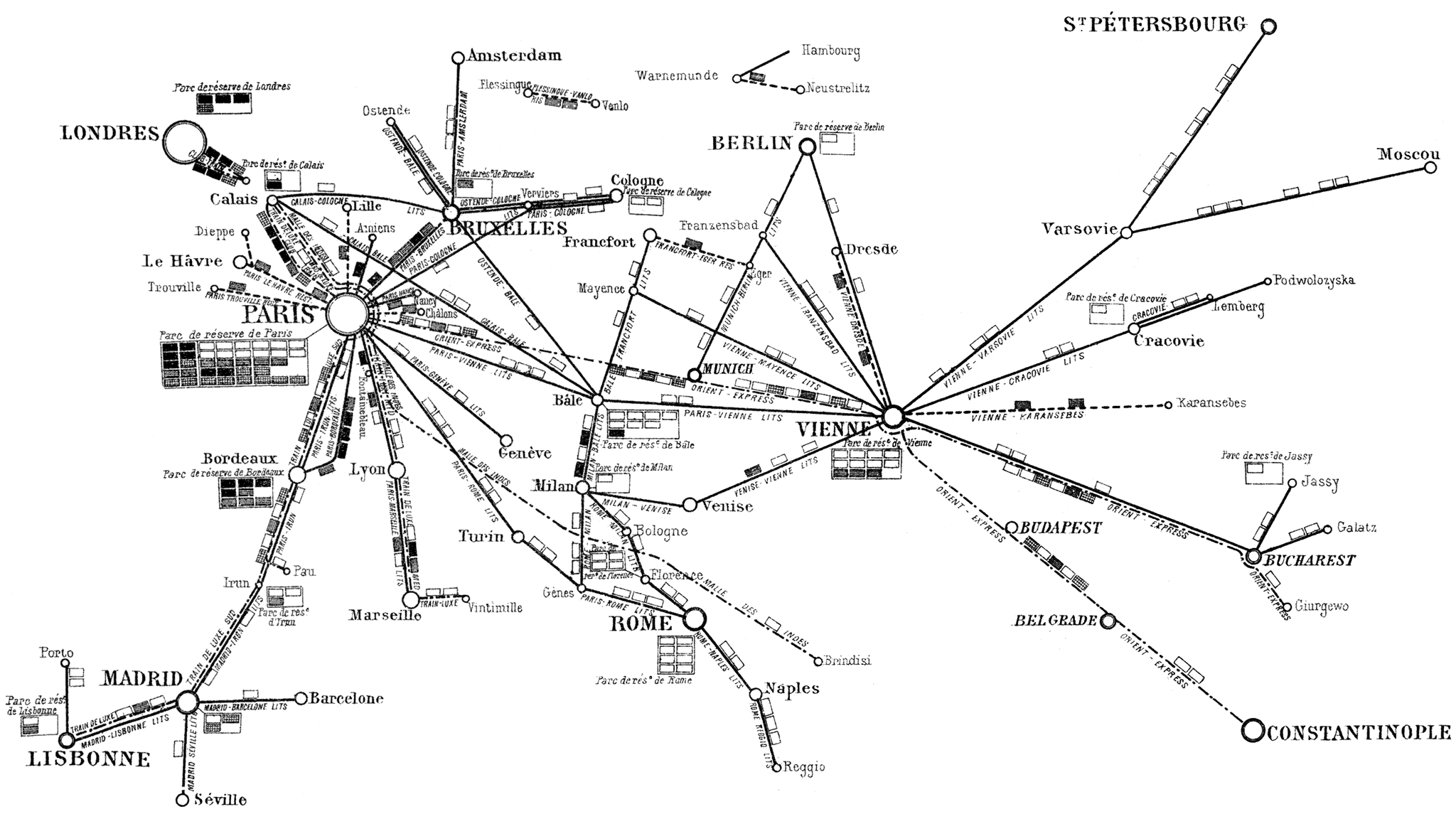 Along Straight Lines Schematic Railway Maps Retours - Colo river map